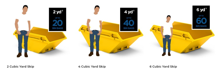 skip hire banstead
